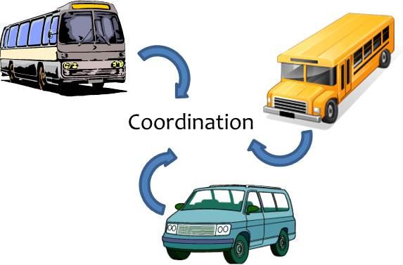 Transport Planning & Coordination